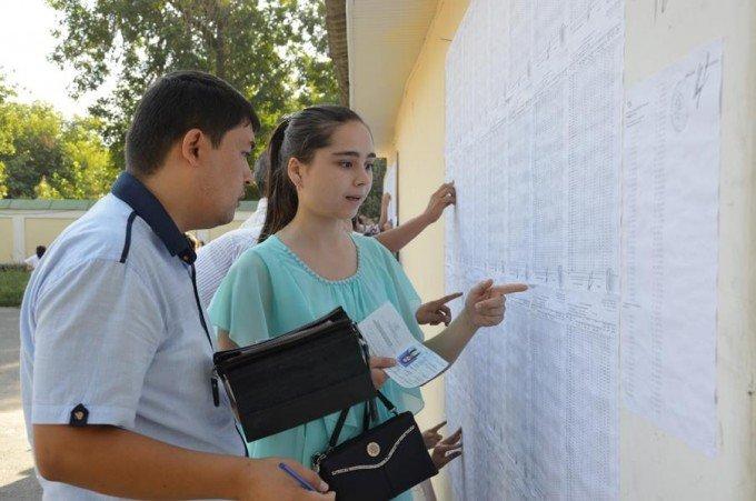 Photo of 1-avgust test natijalarini bilish yo'llari (DTM)